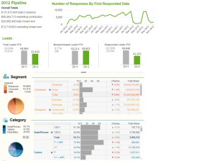 exempel-visualisering-kpi-nyckeltal-marknad